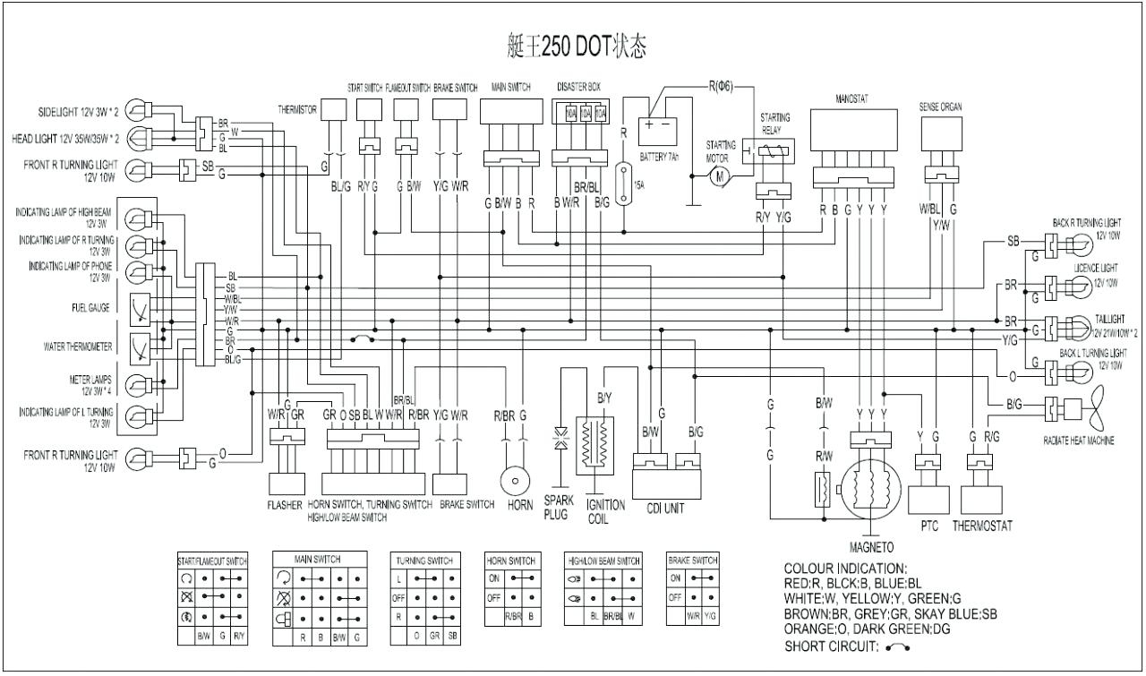 Rascal 600 B Electrical Diagram | Wiring Diagram on