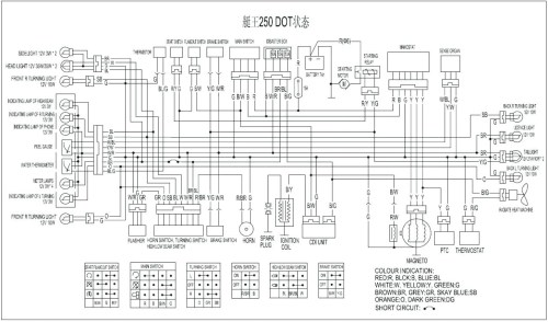 small resolution of rascal 305 wiring diagram sample shoprider wiring diagram razor e90 electric scooter