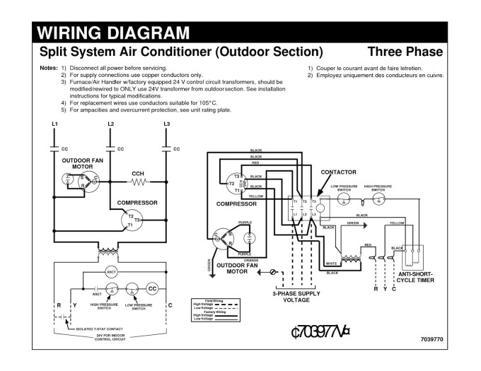 central air conditioning unit wiring diagram