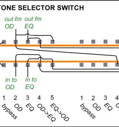 rotary switch wiring diagram 3 position selector switch wiring diagram unique les paul personal 3 [ 1396 x 867 Pixel ]