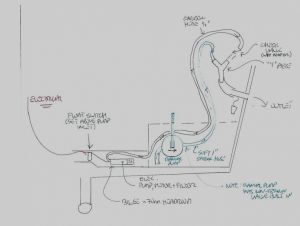 Rule 1100 Gph Automatic Bilge Pump Wiring Diagram Collection