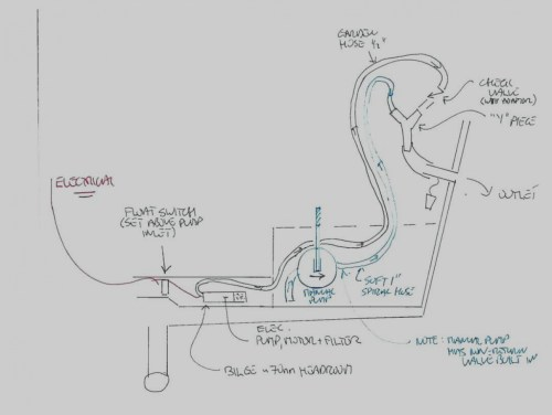 small resolution of rule 1100 gph automatic bilge pump wiring diagram bilge pump wiring with indicator light for