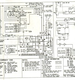 ruud wiring diagram wiring diagram paper wiring ruud diagram model furnace ugwh095bjr [ 2136 x 1584 Pixel ]