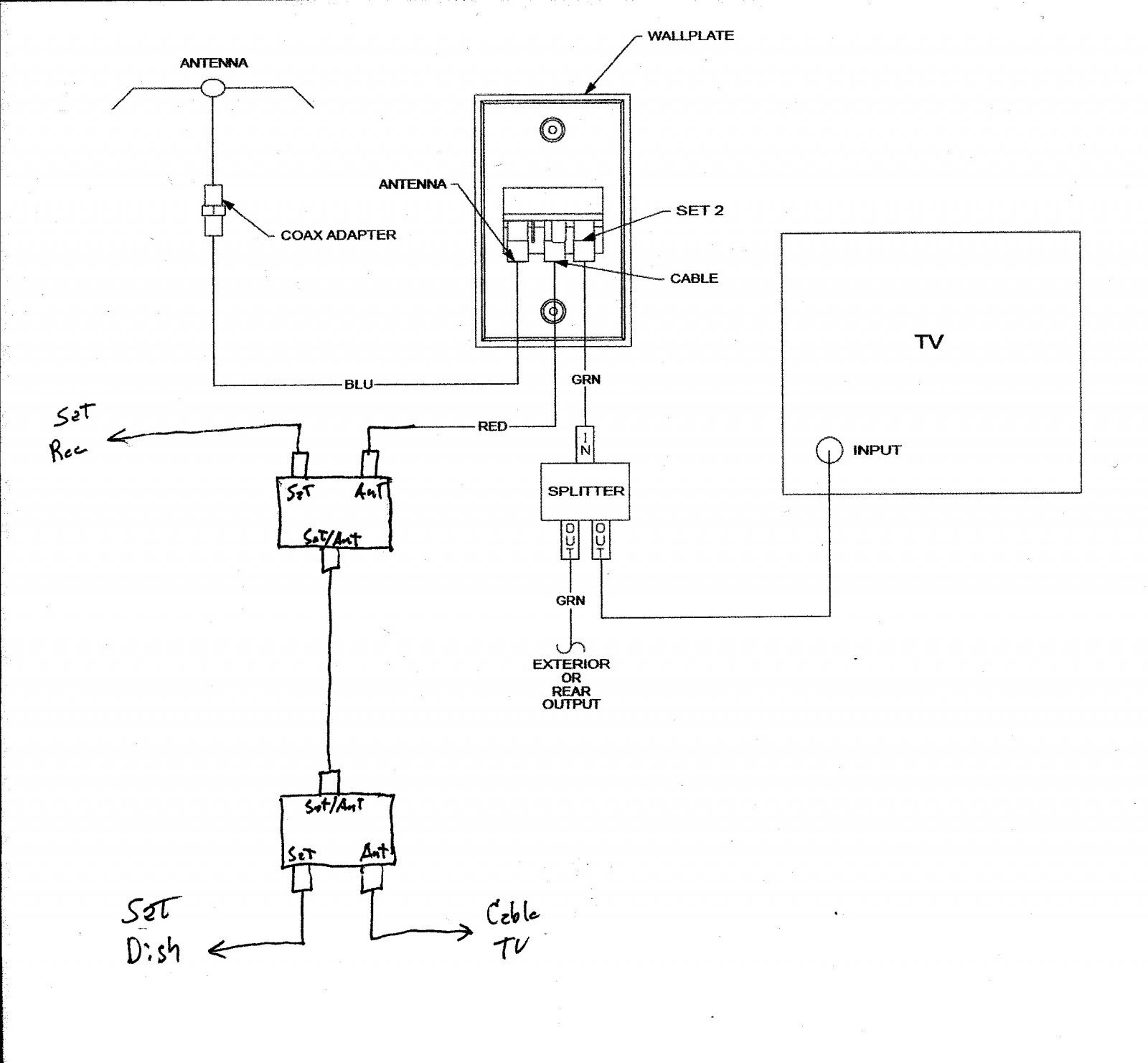 wiring diagram for motorhome electrical house rv cable and satellite collection