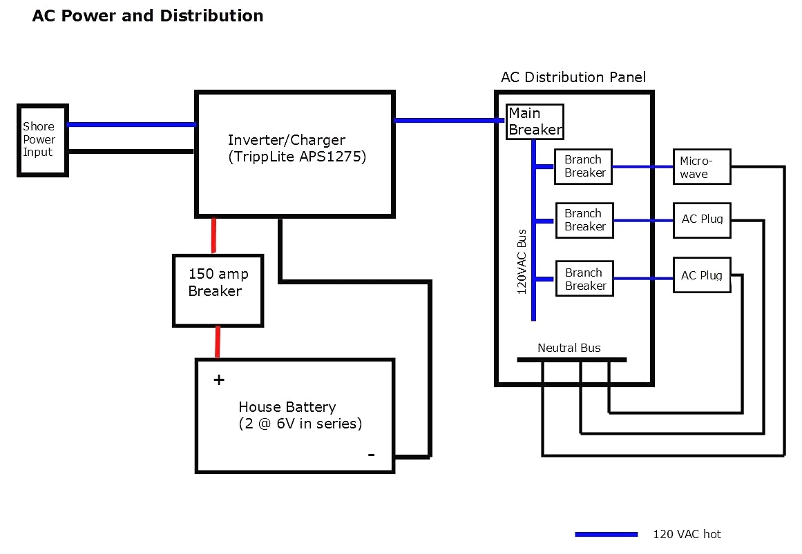 hight resolution of rv distribution panel wiring diagram 50 amp wiring diagram best 50a camper wiring diagram free