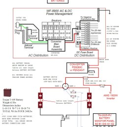 rv distribution panel wiring diagram kib micro monitor wiring diagram electrical drawing wiring diagram  [ 1481 x 1941 Pixel ]