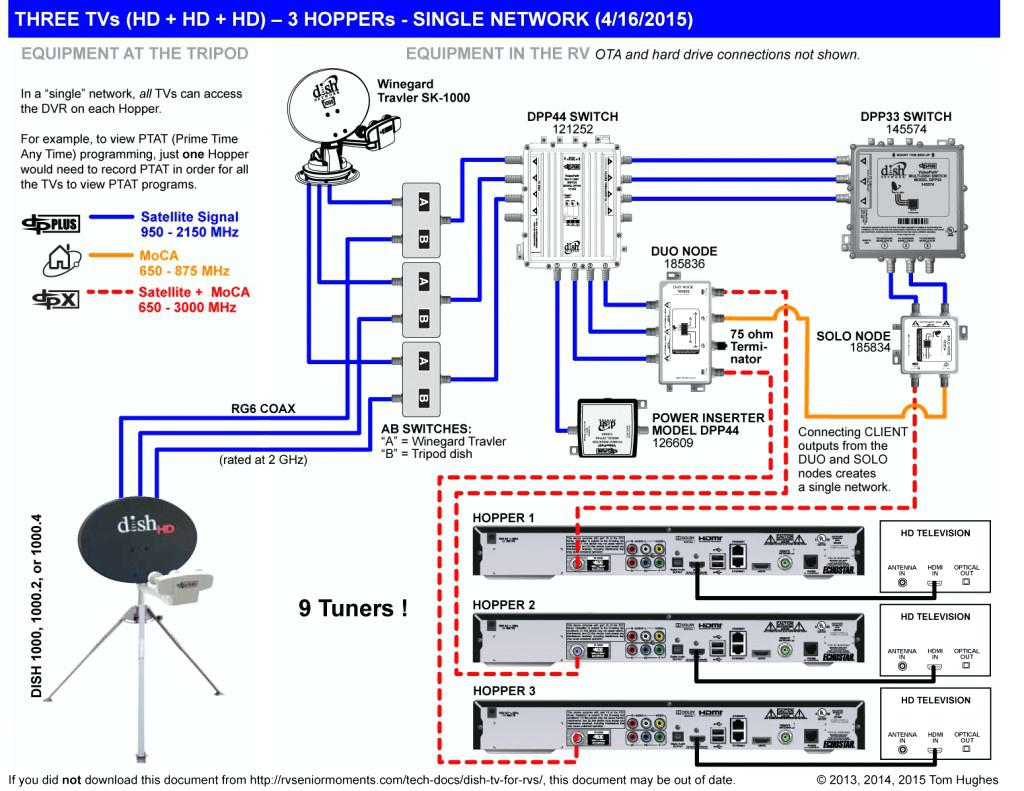 hight resolution of 3 tv wiring diagram wiring diagram used 3 tv wiring diagram