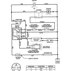 Wiring Diagram For Tractor Ignition Switch 99 Honda Civic Sears Lawn Sample