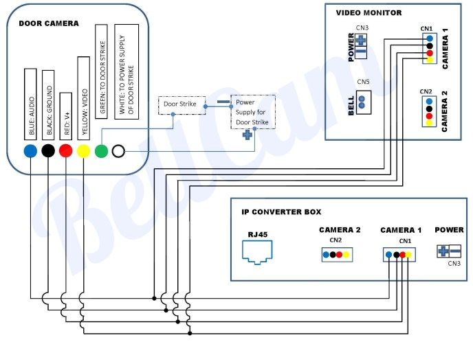 Swann Security Camera Wiring Color Code