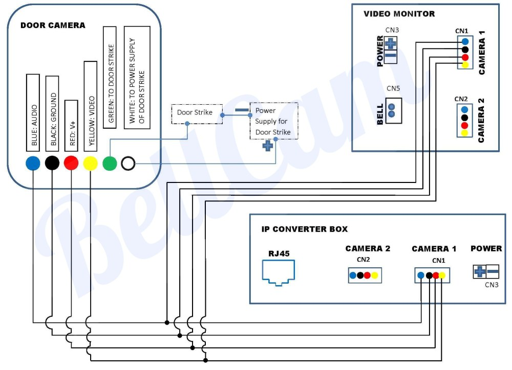 medium resolution of security camera wiring diagram security camera wire color diagram best wonderful wise m security cameras