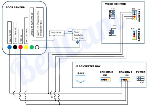 small resolution of security camera wiring diagram security camera wire color diagram best wonderful wise m security cameras