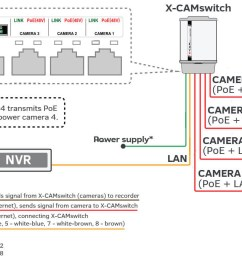 security camera wiring diagram collectioncamera wiring schematic 21 [ 1200 x 677 Pixel ]