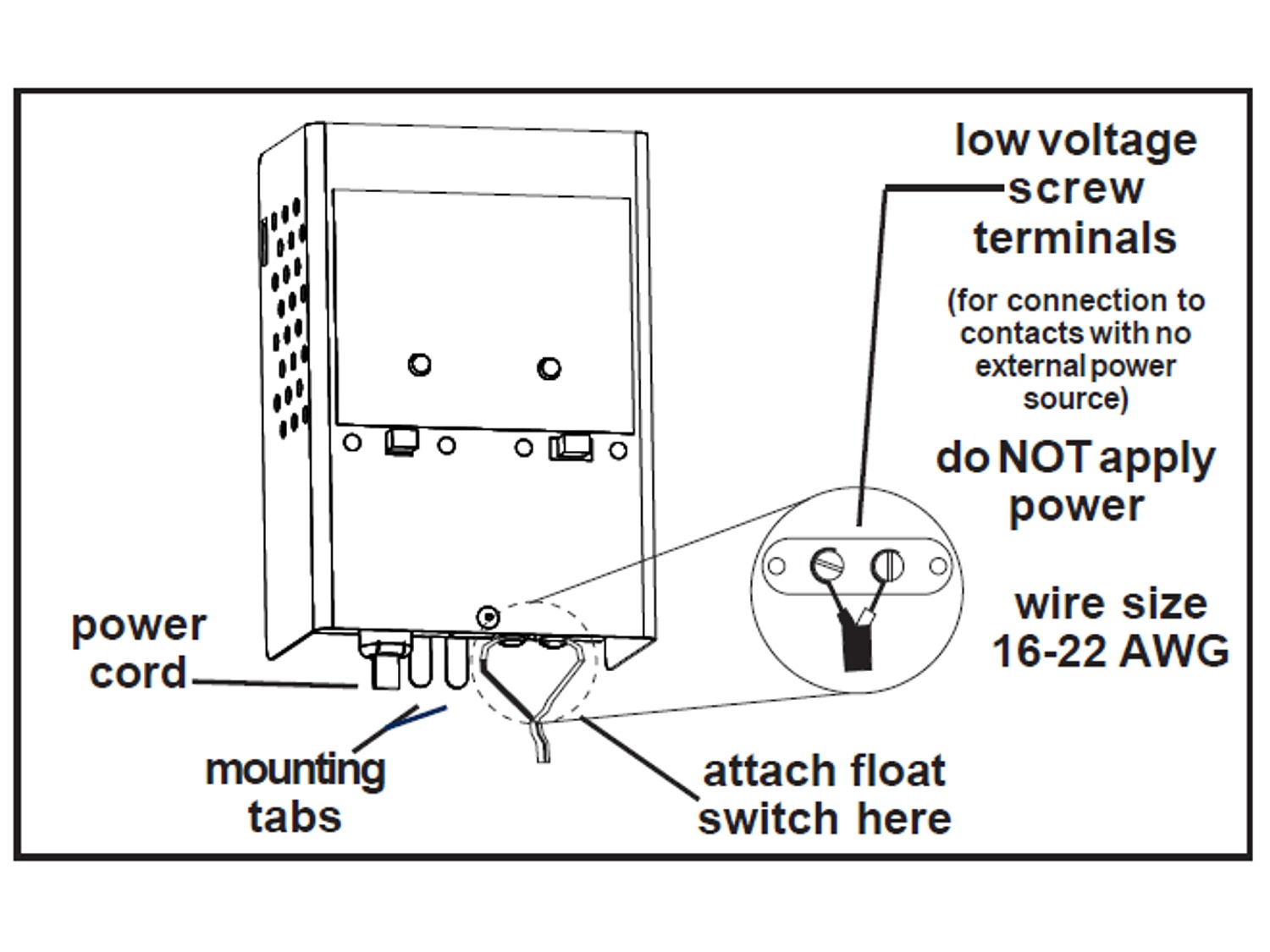 Septic Tank Float Switch Wiring Diagram Gallery