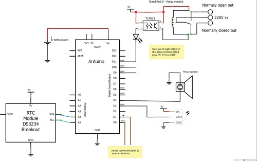 small resolution of smart home wiring diagram pdf smart home wiring diagram beautiful remote control car circuit diagram