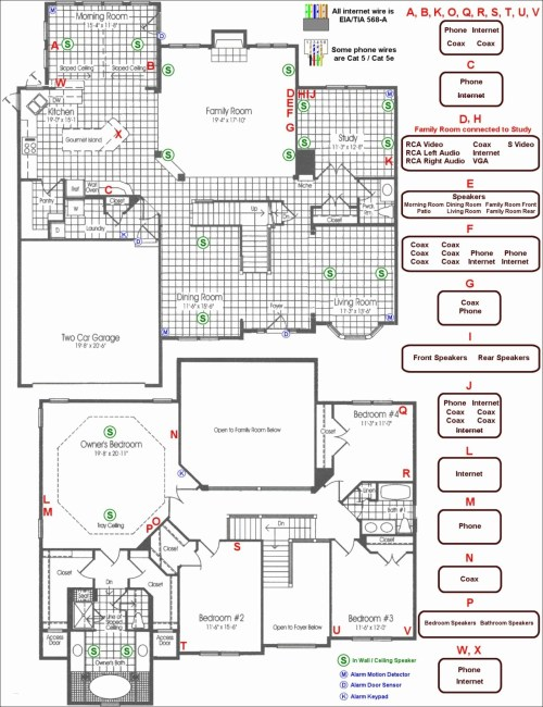 small resolution of smart home wiring diagram pdf wiring diagram home theater system fresh wiring diagram key archives