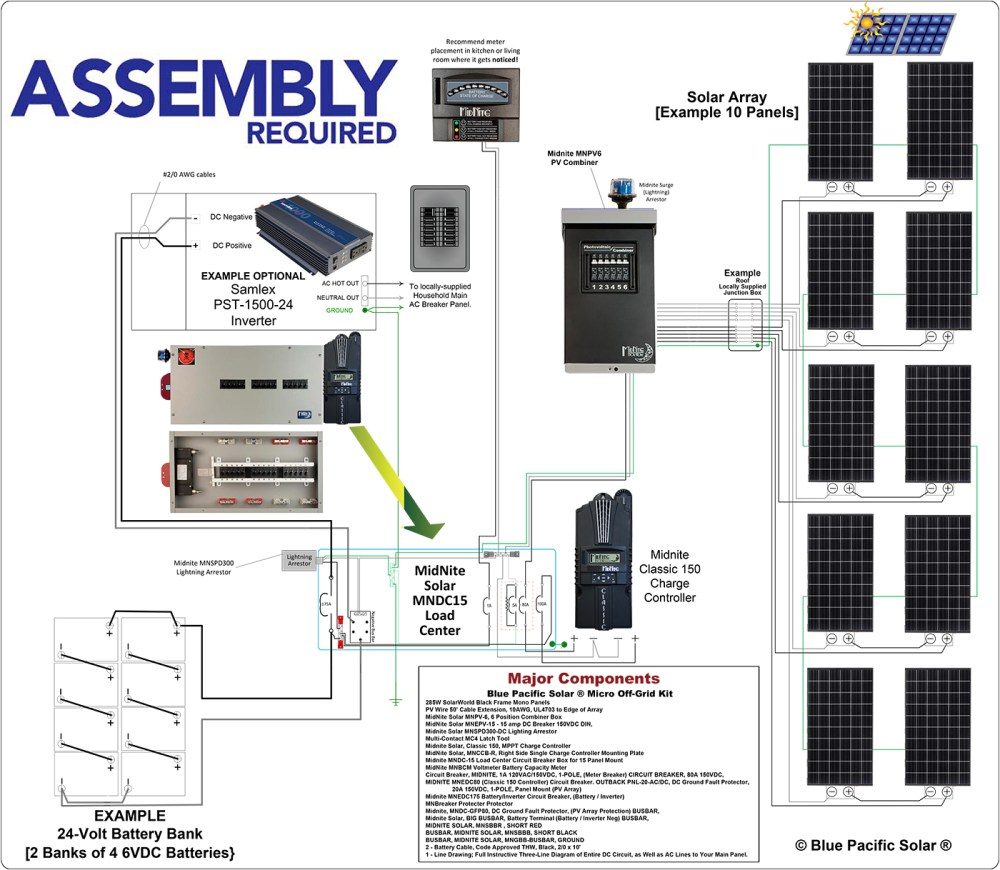 medium resolution of solar combiner box wiring diagram solar biner box wiring diagram elegant midnite solar f grid