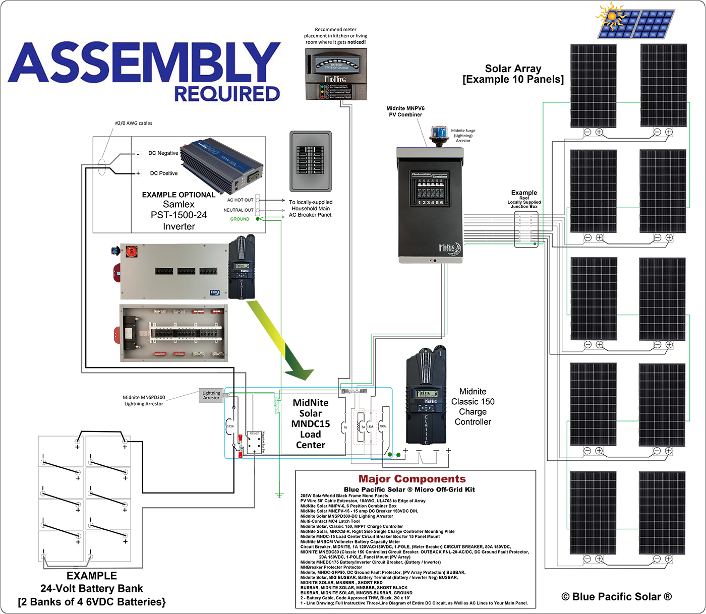 hight resolution of solar combiner box wiring diagram solar biner box wiring diagram elegant midnite solar f grid