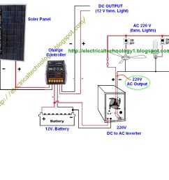 porsche 24 volt alternator wiring best wiring library12v dc wiring diagram wiring diagram data a solar [ 1004 x 839 Pixel ]