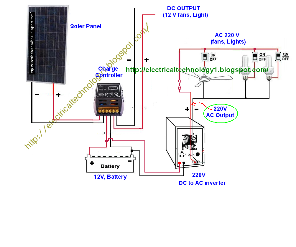hight resolution of solar panels wiring diagram installation how to wire solar panel to 220v inverter 12v battery