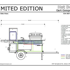 Pj Wiring Diagram M16 Exploded Sure Trac Dump Trailer Download