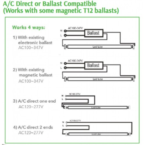 small resolution of wholefoodsonabudget com wp content uploads 2018 08t12 ballast wiring diagram 1 lamp and 2 lamp t12ho