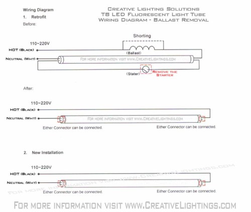 small resolution of t8 led tube wiring diagram gallery rh wholefoodsonabudget com t8 led fixture wiring diagram t8 led