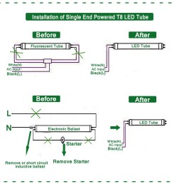 t8 led tube wiring diagram gallery t8 led wiring diagram one end t8 led tube wiring [ 1500 x 1500 Pixel ]