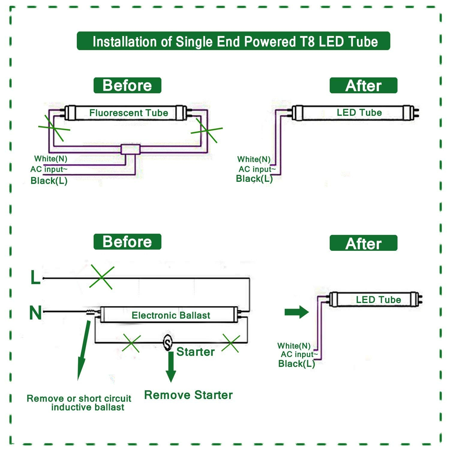 hight resolution of t8 led tube wiring diagram gallery t8 led wiring diagram one end t8 led tube wiring