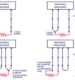 thermocouple wiring diagram thermocouple wiring diagram inspirational best 4 wire thermocouple gallery electrical circuit diagram [ 1224 x 813 Pixel ]