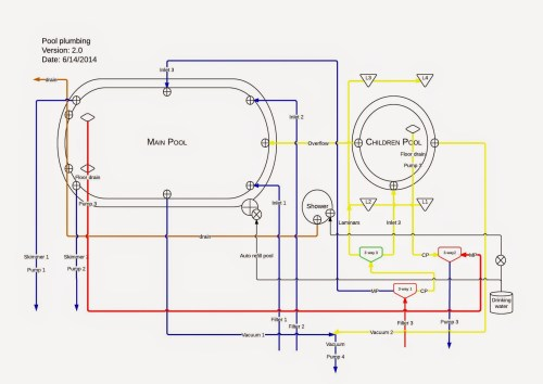 small resolution of vita spa l200 wiring diagram pool and spa plumbing diagram fresh basic plumbing 91 with