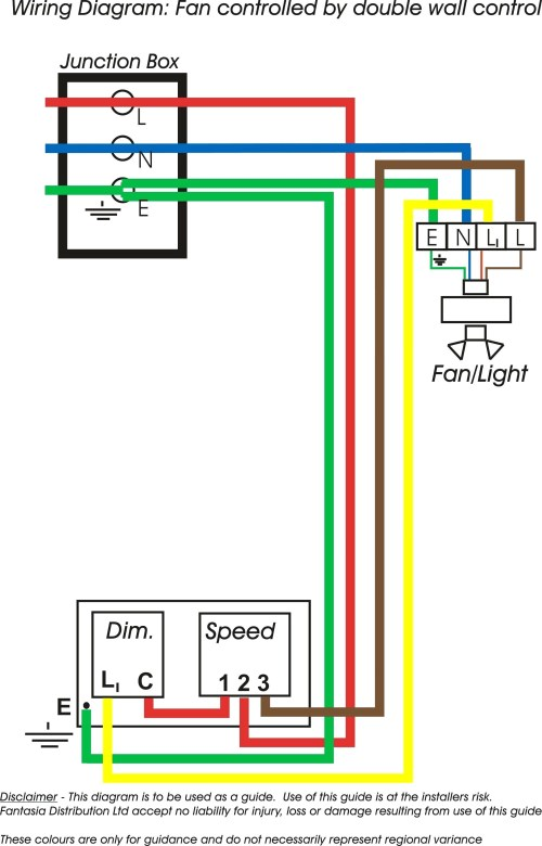 small resolution of westinghouse 3 speed fan switch wiring diagram 3 speed fan switch wiring diagram harbor breeze