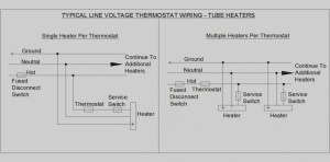 White Rodgers 24a01g 3 Wiring Diagram Collection