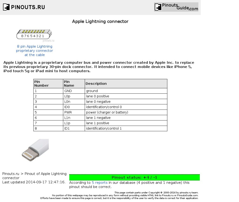 medium resolution of wiring diagram for cat6 connectors collection cat6 rj45 wiring diagram