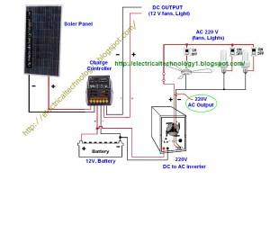 Wiring Diagram for solar Panel to Battery Collection