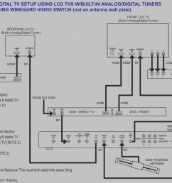 dish hd wiring diagram [ 1191 x 900 Pixel ]