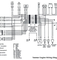 yale battery charger wiring diagram yale battery charger wiring diagram fresh fuel gauge wiring diagram [ 2338 x 1700 Pixel ]