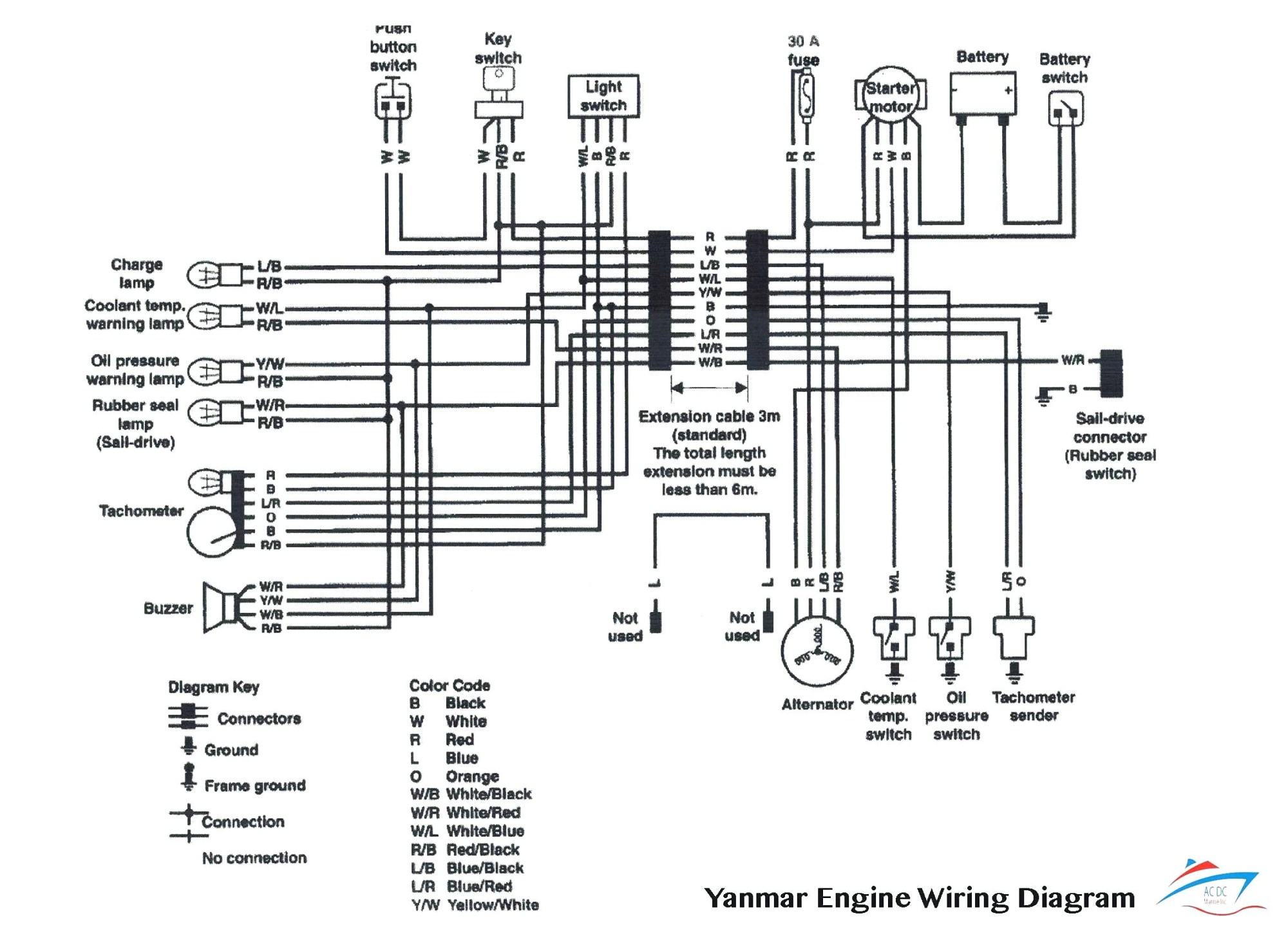 hight resolution of yale battery charger wiring diagram yale battery charger wiring diagram fresh fuel gauge wiring diagram