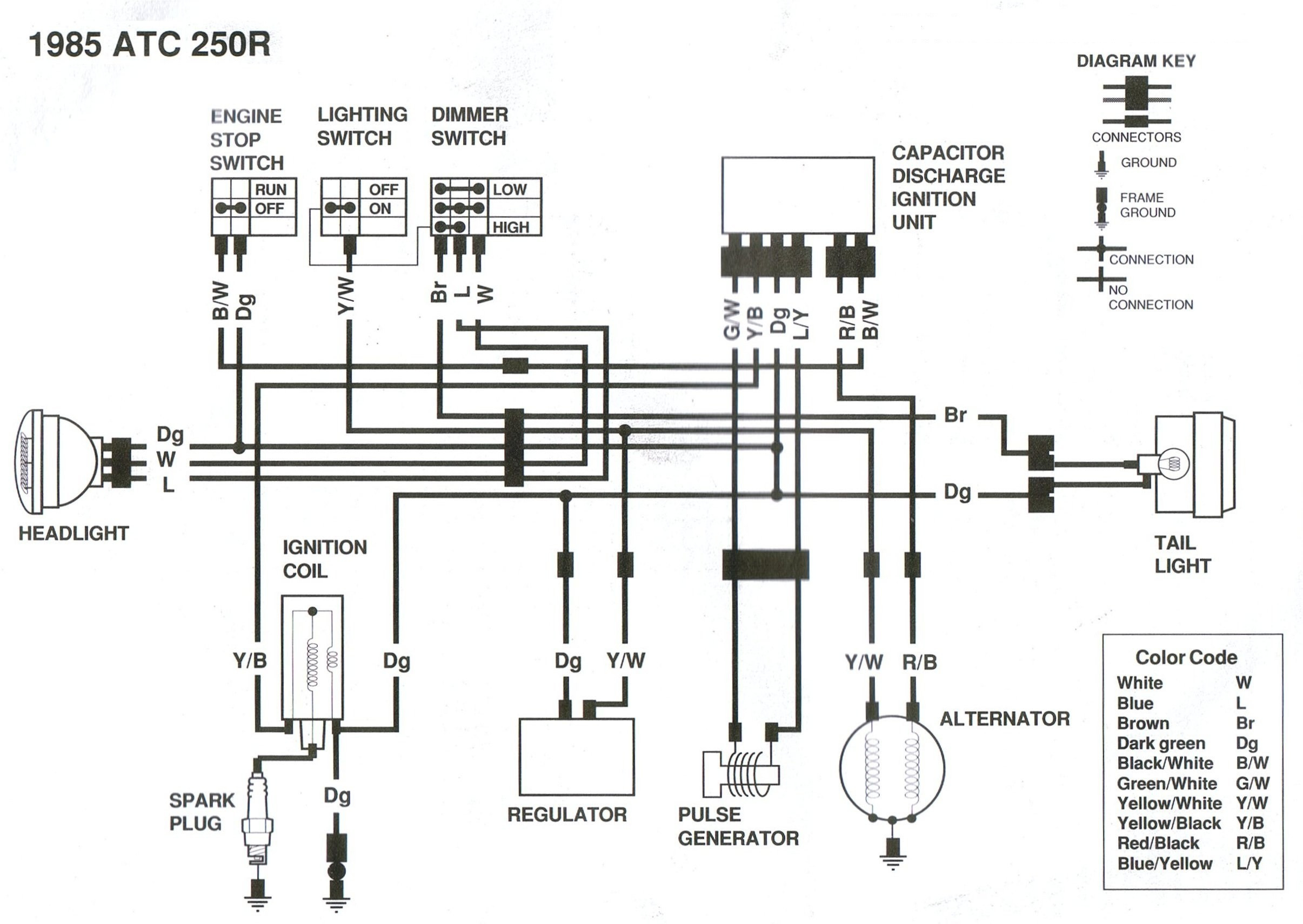 Yamaha Key Switch Wiring Diagram Sample