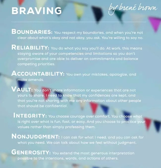 brené brown braving