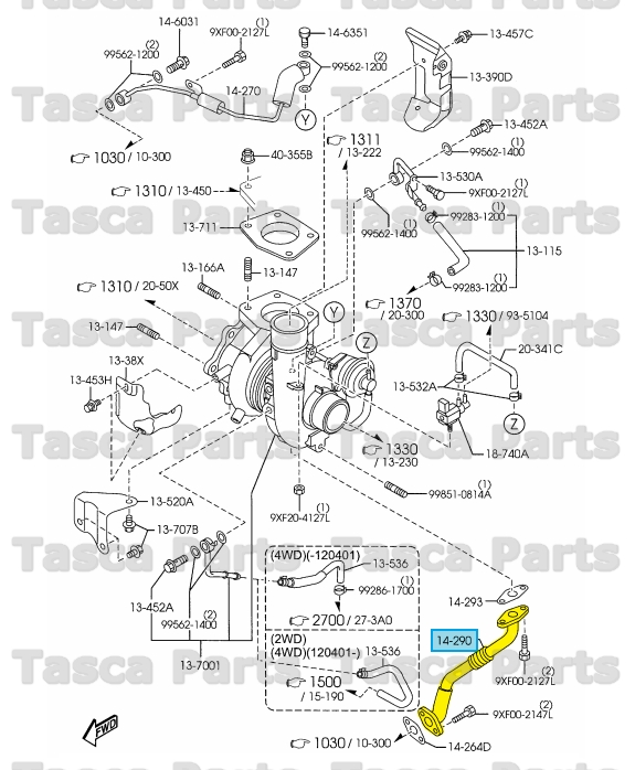 2007 Mazda Cx7 Fuse Box Diagram. Mazda. Auto Wiring Diagram