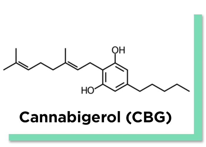 CBG isolate chemical structure