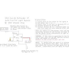 Light Bar Wiring Diagram Can Am Jacuzzi Defender 30 Images