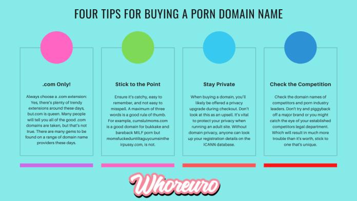 How to Start a Porn Website & Make Good Money in 10 Steps