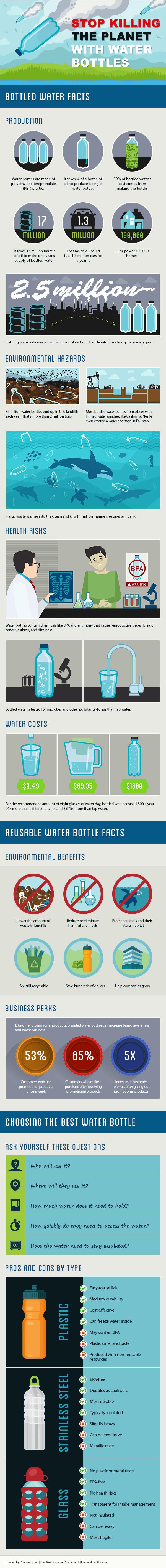 disposable water bottles
