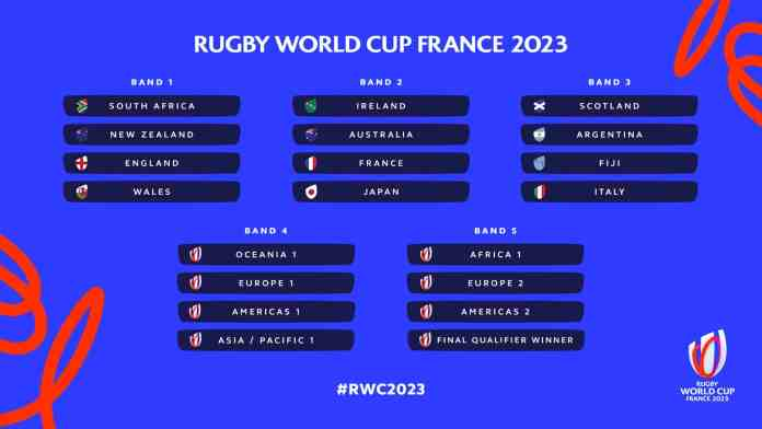 Rugby World Cup 2023 draw (@rugbyworldcup)