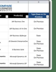 also smb erp vendor comparison chart rh comparebusinessproducts