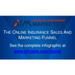 Online Insurance Sales & Marketing Funnel Screenshot