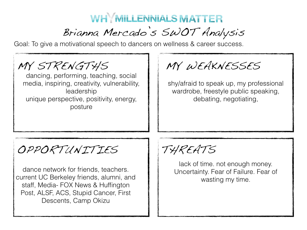 Your Personal SWOT Analysis Why Millennials Matter