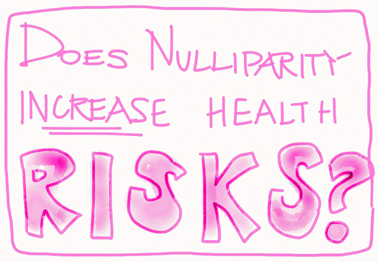 Pondering nulliparity health risks.