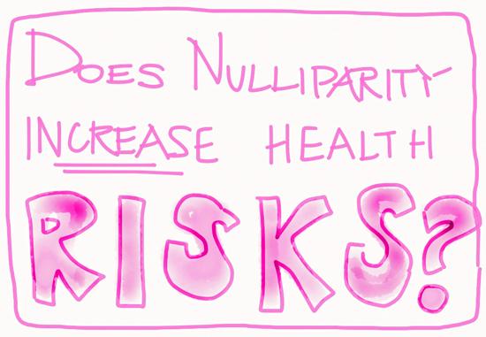 Pondering nulliparity health risks.